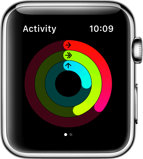 Apple Watch's Exercise or Activity Rings shown on an Apple Watch face-- protecting your graphical user interfaces (GUI)