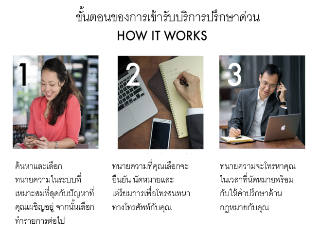 How-it-works-Quick-Consult-Thai