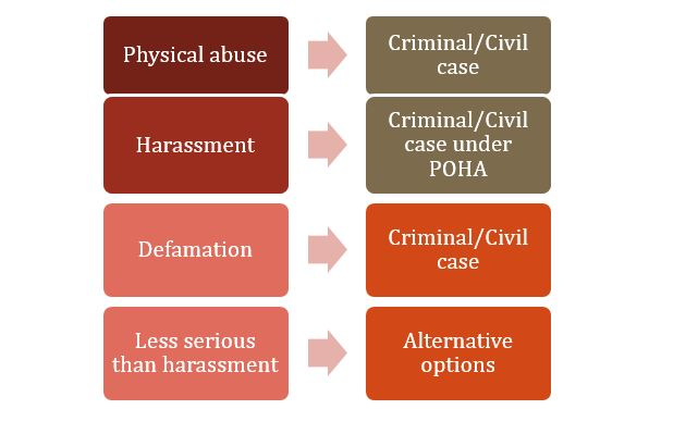 workplace bullying_Asia Law Network